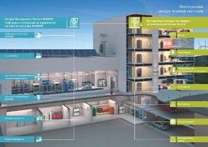Нова брошура за продуктите и решенията на Siemens Сградни технологии