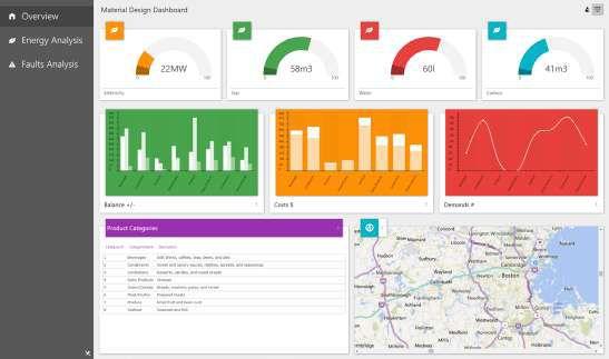 Софтуерът AnalytiX-<strong>BI</strong> на Icоnics получи поредно престижно отличие
