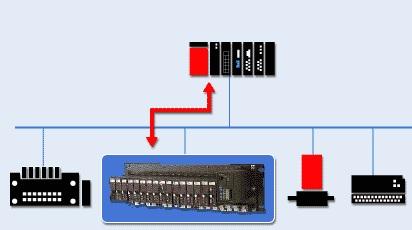 CC-Link обяви новия стандарт CC-Link IE Field Basic
