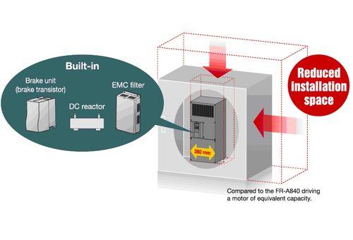 Инвертори от Mitsubishi Electric с нови възможности за приложения, изискващи висока мощност